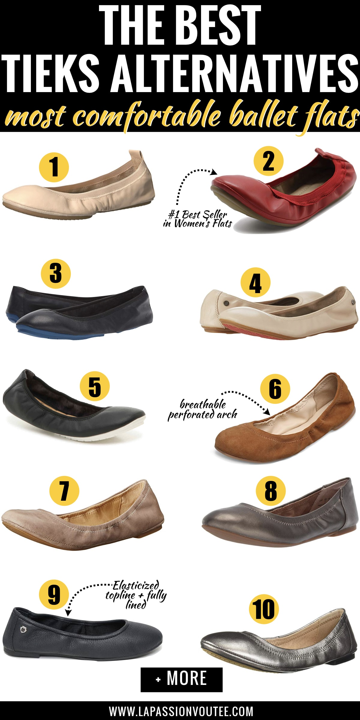 These are the most comfortable ballet flats that are comparable to Tieks but cost significantly less. #15 is my favorite!
