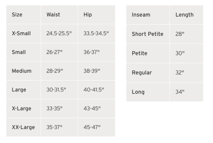 The sizing chart for your Betabrand pants and jeans