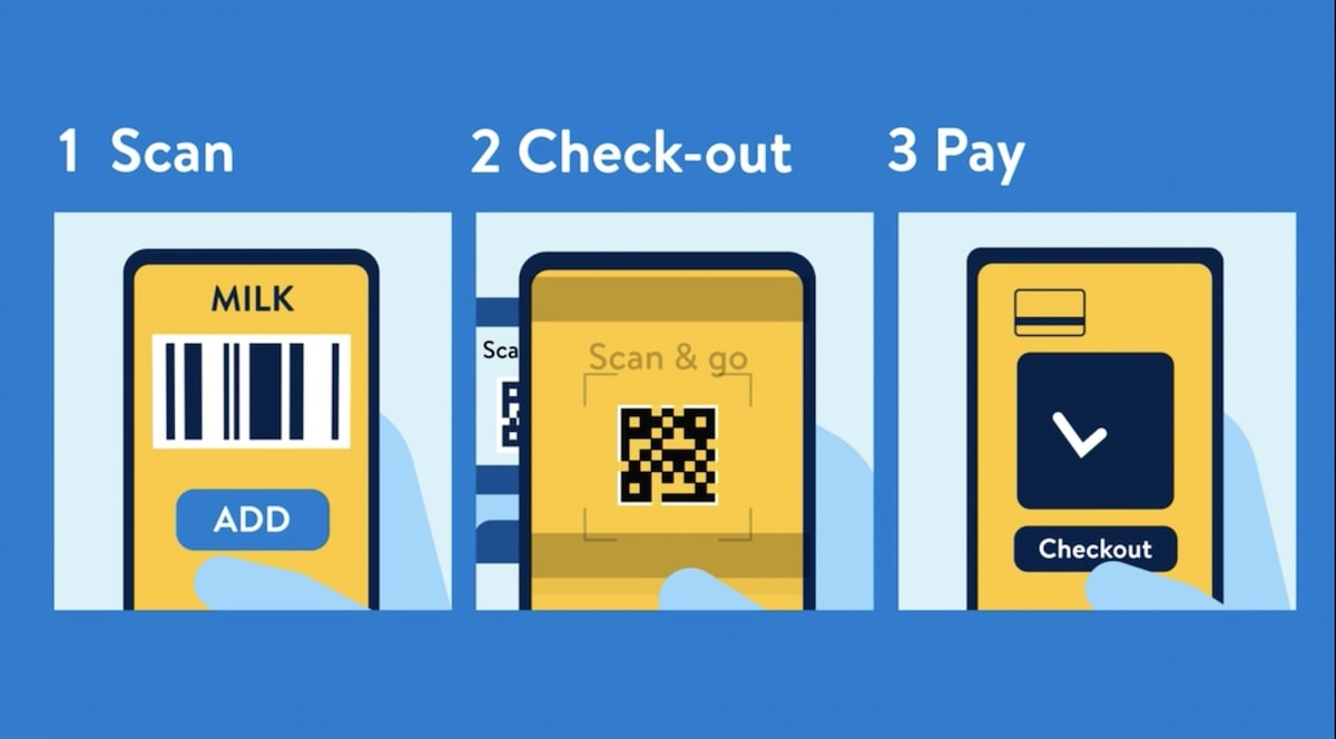 What Is Walmart mobile scan & go?