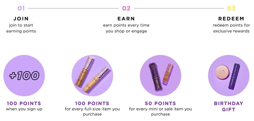 2021 Tarte Cosmetics Birthday Gift and Rewards Program